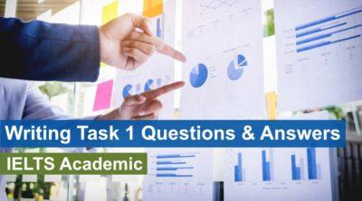 IELTS Ac. Writing Task-1